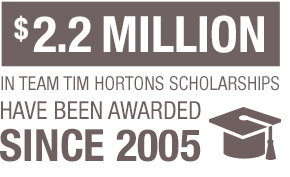 Image Team Tim  Hortons Scholarship Program