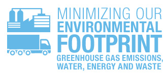 Minimizing our environmental footprint, greenhouse gas emissions, water, energy and waste